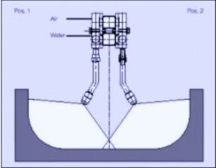 Nozzle location of beam blank caster