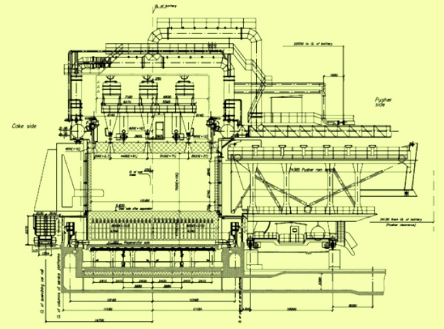 Cross section of be product coke oven