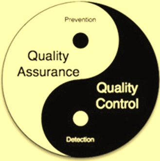 Circle of QA and QC
