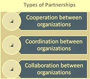 Types of partnerships