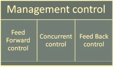 Management controls