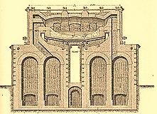 Cross section of Siemens martin furnace