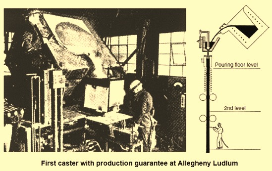 Caster with production gurantees