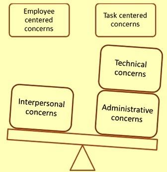 balancing-of-supervisors-job